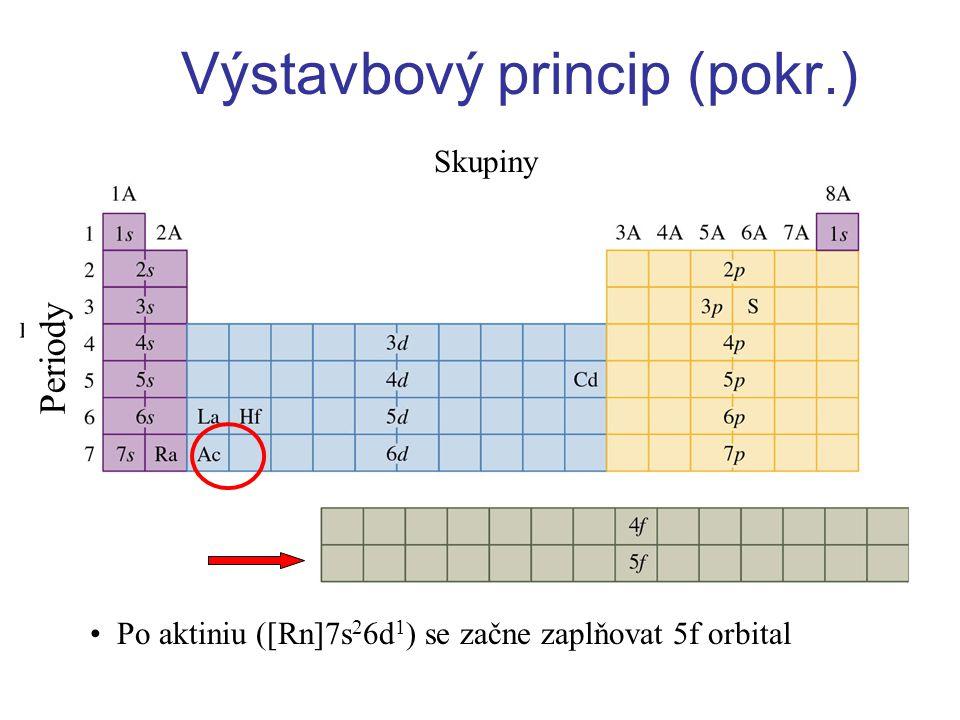 Výstavbový princip (pokr.) Po aktiniu ([Rn]7s 2 6d 1 ) se začne zaplňovat 5f orbital Skupiny Periody