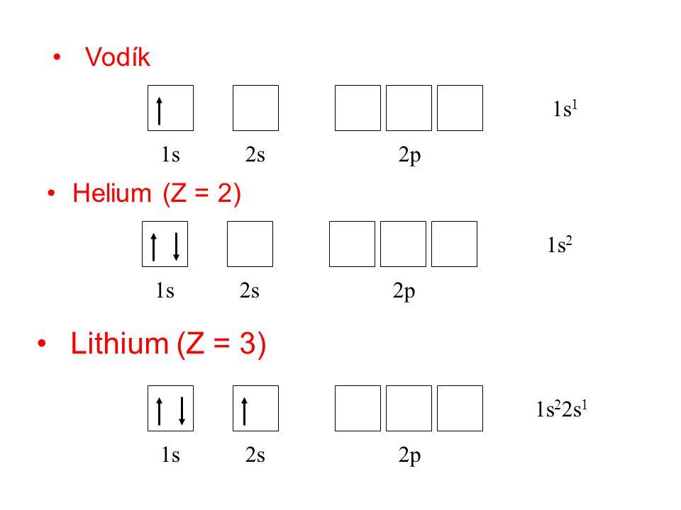 Vodík 1s2s2p Helium (Z = 2) 1s2s2p 1s 1 1s 2 1s2s2p 1s 2 2s 1 Lithium (Z = 3)