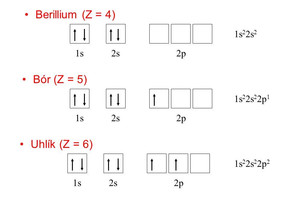 1s2s2p Berillium (Z = 4) Bór (Z = 5) 1s2s2p 1s 2 2s 2 1s 2 2s 2 2p 1 Uhlík (Z = 6) 1s2s2p 1s 2 2s 2 2p 2