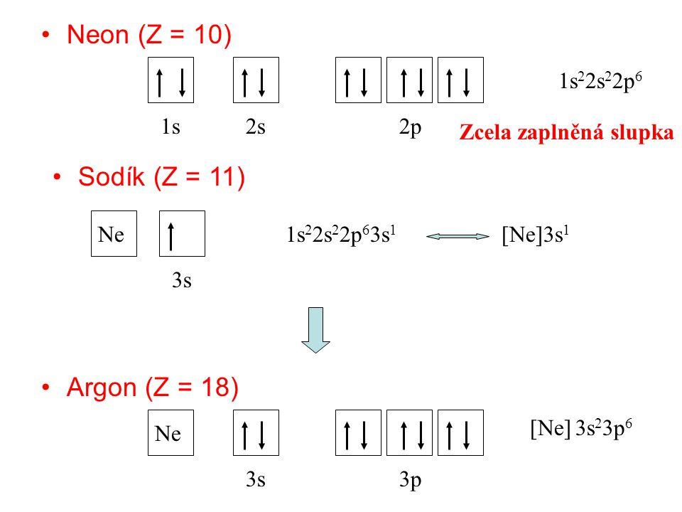 1s2s2p Neon (Z = 10) 1s 2 2s 2 2p 6 Zcela zaplněná slupka Sodík (Z = 11) 3s 1s 2 2s 2 2p 6 3s 1 3s3p Argon (Z = 18) [Ne] 3s 2 3p 6 Ne[Ne]3s 1 Ne