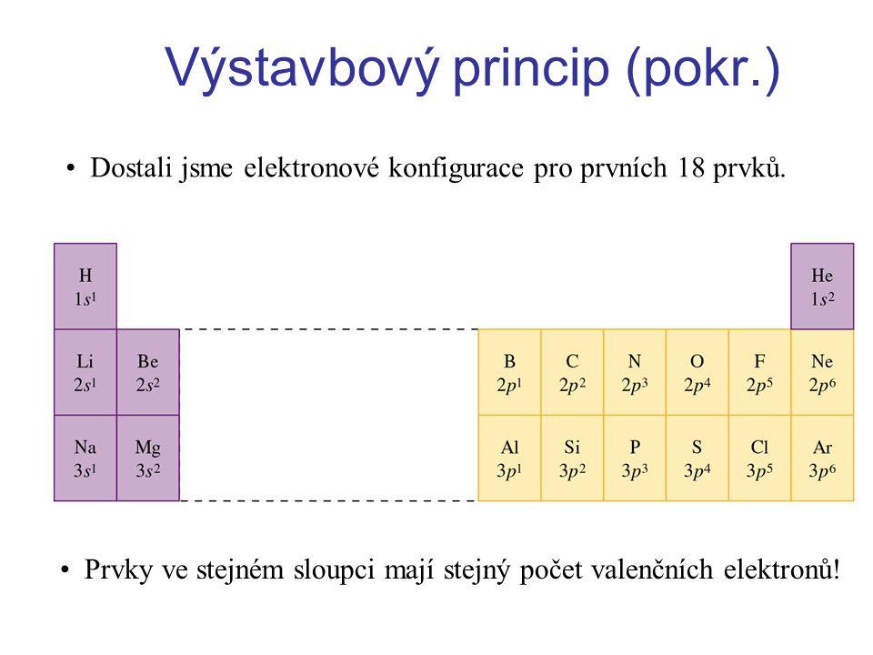 Výstavbový princip (pokr.) Dostali jsme elektronové konfigurace pro prvních 18 prvků.