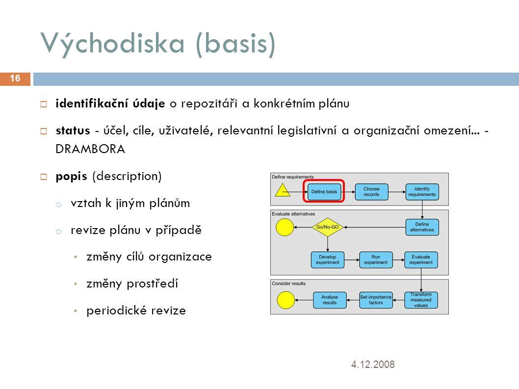 Východiska (basis)  4.12.2008 16  identifikační údaje o repozitáři a konkrétním plánu  status - účel, cíle, uživatelé, relevantní legislativní a organizační omezení...
