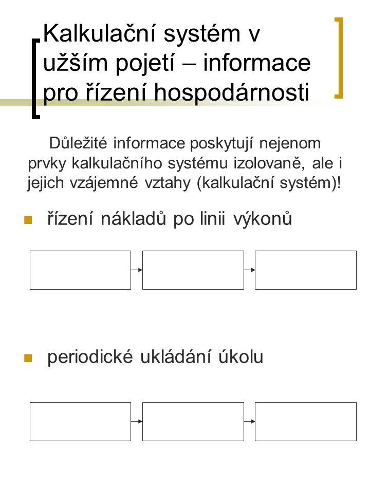 Kalkulační systém v užším pojetí – informace pro řízení hospodárnosti řízení nákladů po linii výkonů periodické ukládání úkolu Důležité informace posk