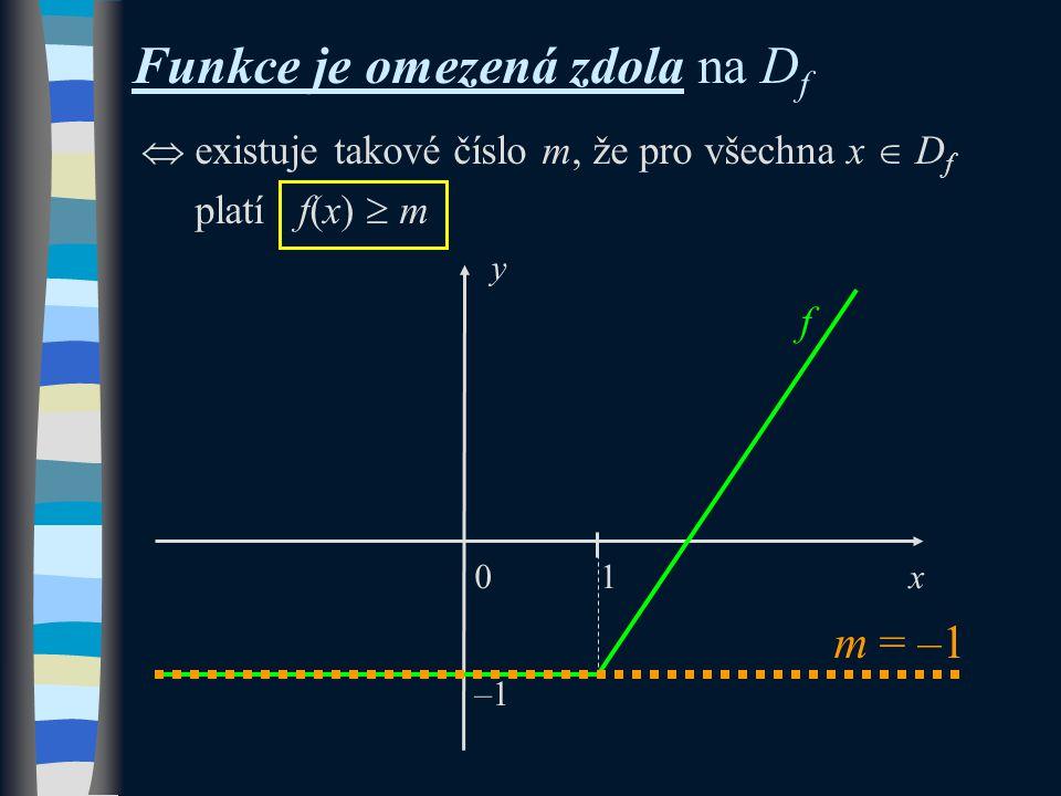  existuje takové číslo m, že pro všechna x  D f platí f(x)  m m = –1 Funkce je omezená zdola na D f y 0x1 –1 f
