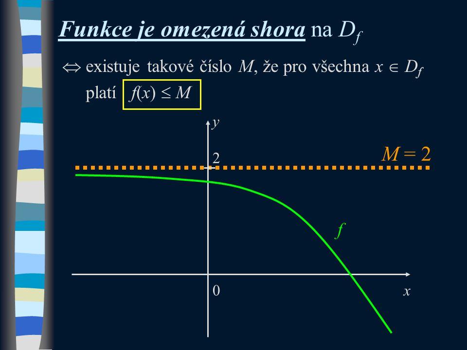  existuje takové číslo M, že pro všechna x  D f platí f(x)  M M = 2 Funkce je omezená shora na D f y 0x f 2