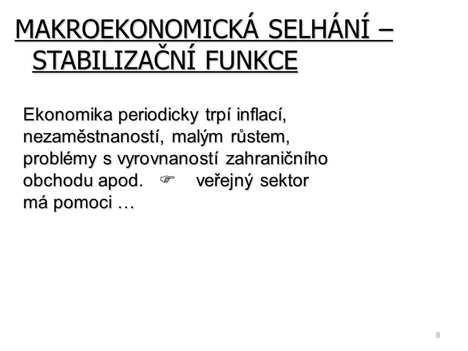 9 Redistribuční fiskální funkce Dva fiskální přerozdělovací nástroje: – příjmové (daňové) – výdajové transfery – záměrně redistribuční charakter dotace subvence NÁSTROJ