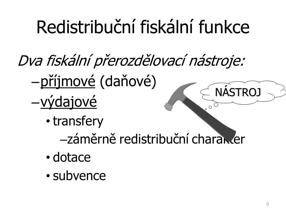 9 Redistribuční fiskální funkce Dva fiskální přerozdělovací nástroje: – příjmové (daňové) – výdajové transfery – záměrně redistribuční charakter dotac