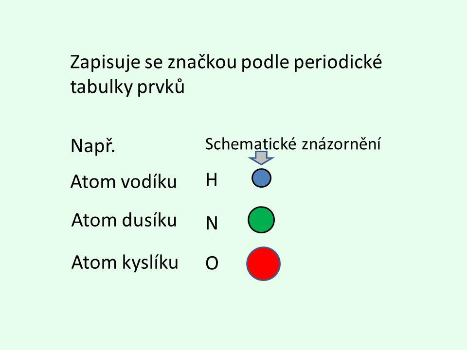 Zapisuje se značkou podle periodické tabulky prvků Atom vodíku Např.