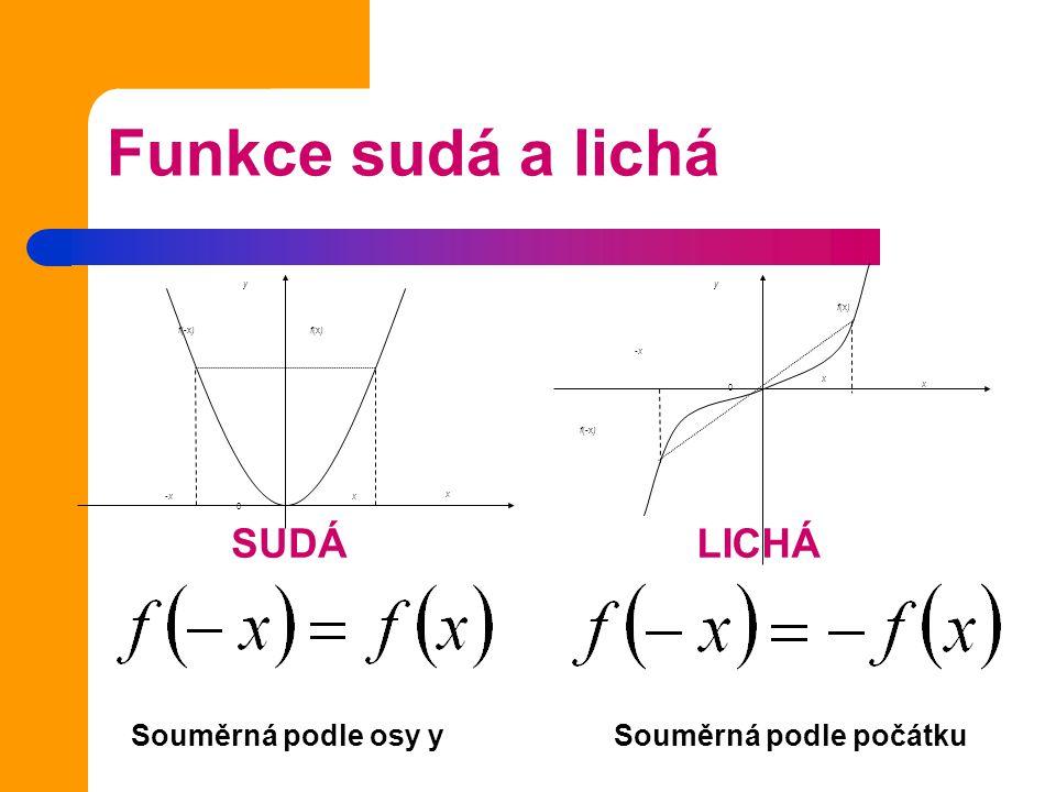 Funkce zdola omezená a shora omezená Shora omezená : právě tehdy, když existuje takové číslo dєR, že pro každé x єD (f): Zdola omezená : právě tehdy, když existuje takové číslo dєR, že pro každé x єD (f):