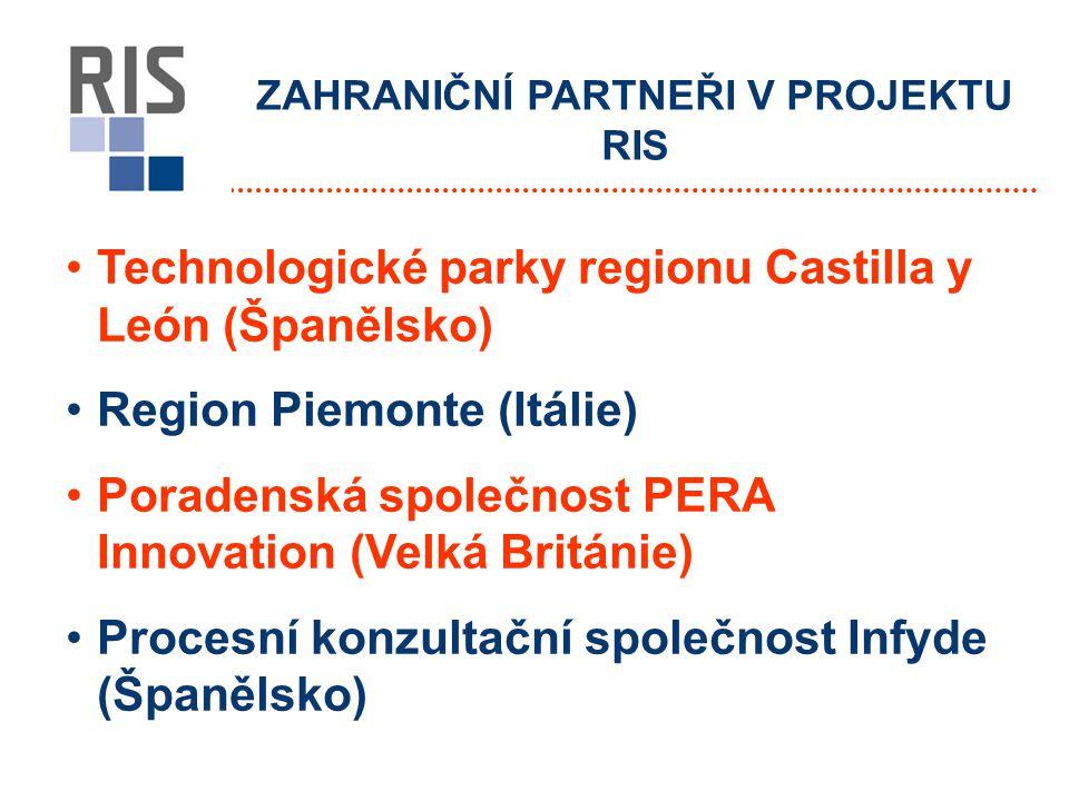 Technologické parky regionu Castilla y León (Španělsko) Region Piemonte (Itálie) Poradenská společnost PERA Innovation (Velká Británie) Procesní konzultační společnost Infyde (Španělsko) ZAHRANIČNÍ PARTNEŘI V PROJEKTU RIS