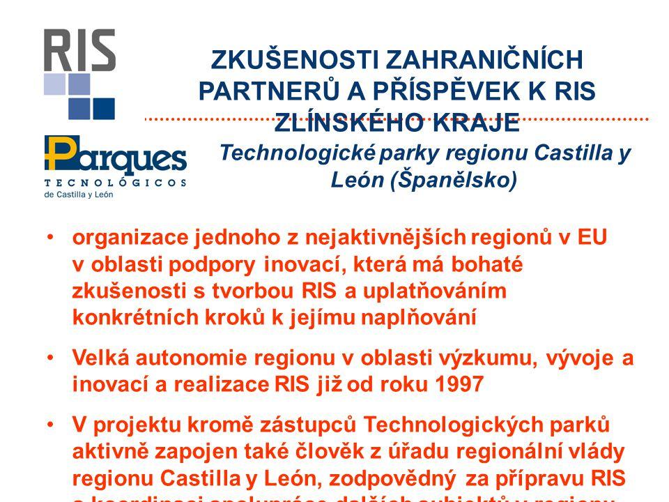 ZKUŠENOSTI ZAHRANIČNÍCH PARTNERŮ A PŘÍSPĚVEK K RIS ZLÍNSKÉHO KRAJE organizace jednoho z nejaktivnějších regionů v EU v oblasti podpory inovací, která má bohaté zkušenosti s tvorbou RIS a uplatňováním konkrétních kroků k jejímu naplňování Velká autonomie regionu v oblasti výzkumu, vývoje a inovací a realizace RIS již od roku 1997 V projektu kromě zástupců Technologických parků aktivně zapojen také člověk z úřadu regionální vlády regionu Castilla y León, zodpovědný za přípravu RIS a koordinaci spolupráce dalších subjektů v regionu Technologické parky regionu Castilla y León (Španělsko)