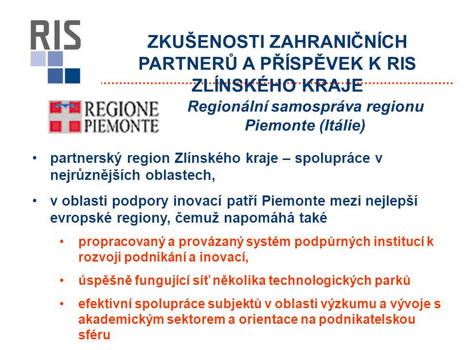 ZKUŠENOSTI ZAHRANIČNÍCH PARTNERŮ A PŘÍSPĚVEK K RIS ZLÍNSKÉHO KRAJE partnerský region Zlínského kraje – spolupráce v nejrůznějších oblastech, v oblasti podpory inovací patří Piemonte mezi nejlepší evropské regiony, čemuž napomáhá také propracovaný a provázaný systém podpůrných institucí k rozvoji podnikání a inovací, úspěšně fungující síť několika technologických parků efektivní spolupráce subjektů v oblasti výzkumu a vývoje s akademickým sektorem a orientace na podnikatelskou sféru Regionální samospráva regionu Piemonte (Itálie)