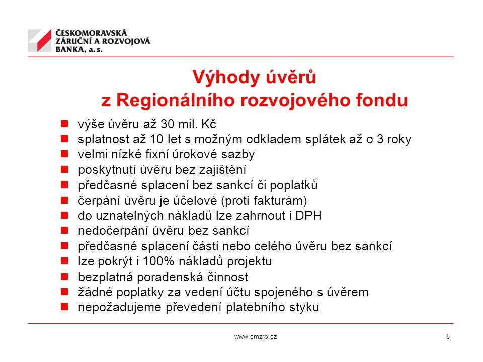 www.cmzrb.cz6 Výhody úvěrů z Regionálního rozvojového fondu výše úvěru až 30 mil. Kč splatnost až 10 let s možným odkladem splátek až o 3 roky velmi n