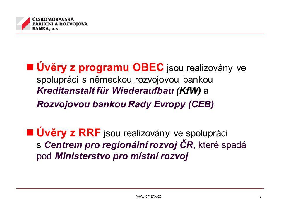www.cmzrb.cz7 Úvěry z programu OBEC jsou realizovány ve spolupráci s německou rozvojovou bankou Kreditanstalt für Wiederaufbau (KfW) a Rozvojovou bankou Rady Evropy (CEB) Úvěry z RRF jsou realizovány ve spolupráci s Centrem pro regionální rozvoj ČR, které spadá pod Ministerstvo pro místní rozvoj