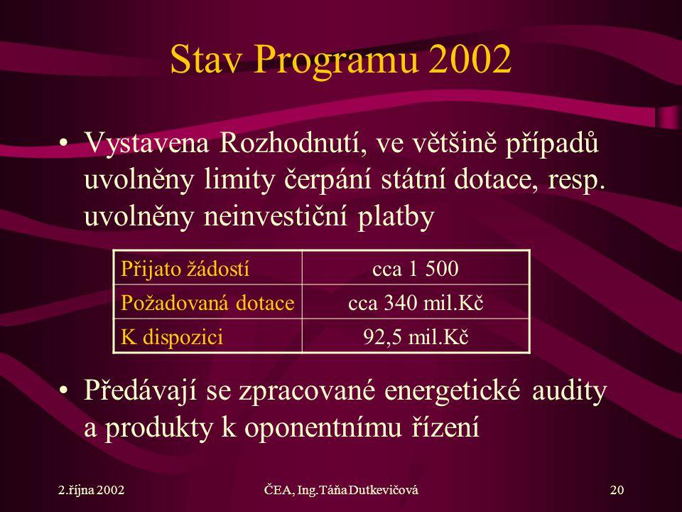 2.října 2002ČEA, Ing.Táňa Dutkevičová20 Stav Programu 2002 Vystavena Rozhodnutí, ve většině případů uvolněny limity čerpání státní dotace, resp.