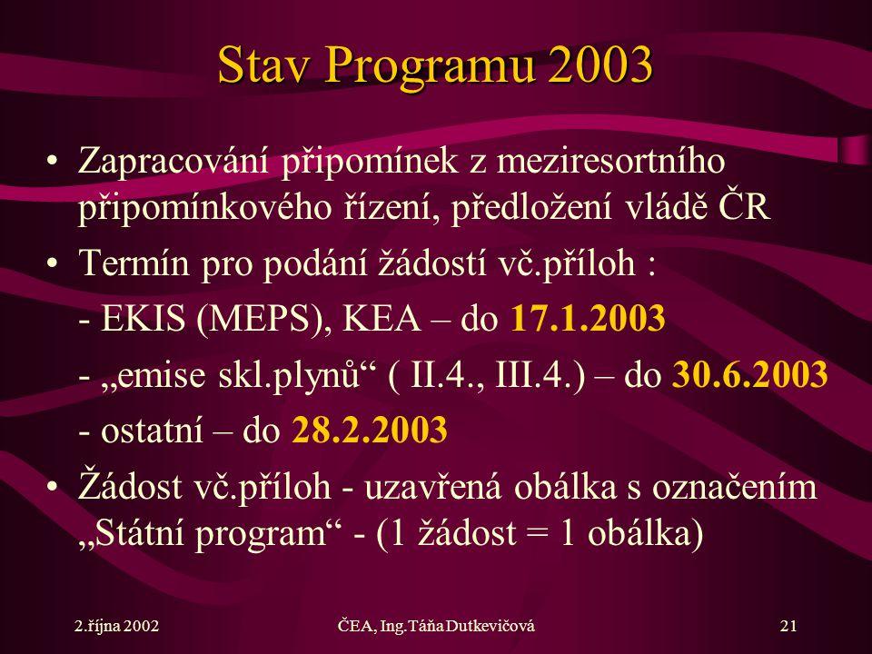 """2.října 2002ČEA, Ing.Táňa Dutkevičová21 Stav Programu 2003 Zapracování připomínek z meziresortního připomínkového řízení, předložení vládě ČR Termín pro podání žádostí vč.příloh : - EKIS (MEPS), KEA – do 17.1.2003 - """"emise skl.plynů ( II.4., III.4.) – do 30.6.2003 - ostatní – do 28.2.2003 Žádost vč.příloh - uzavřená obálka s označením """"Státní program - (1 žádost = 1 obálka)"""