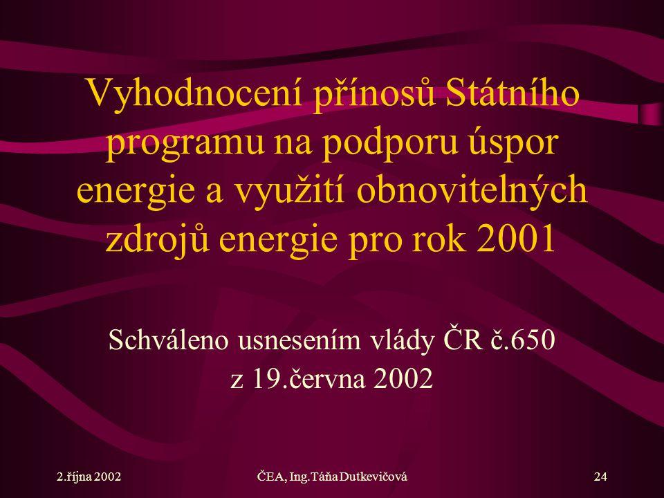 2.října 2002ČEA, Ing.Táňa Dutkevičová24 Vyhodnocení přínosů Státního programu na podporu úspor energie a využití obnovitelných zdrojů energie pro rok 2001 Schváleno usnesením vlády ČR č.650 z 19.června 2002