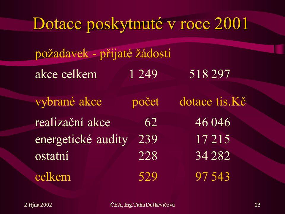 2.října 2002ČEA, Ing.Táňa Dutkevičová25 Dotace poskytnuté v roce 2001 požadavek - přijaté žádosti akce celkem 1 249 518 297 vybrané akce počet dotace tis.Kč realizační akce 6246 046 energetické audity23917 215 ostatní22834 282 celkem52997 543