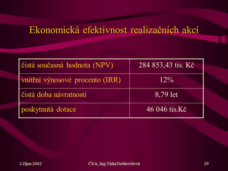 2.října 2002ČEA, Ing.Táňa Dutkevičová29 Ekonomická efektivnost realizačních akcí čistá současná hodnota (NPV)284 853,43 tis. Kč vnitřní výnosové proce