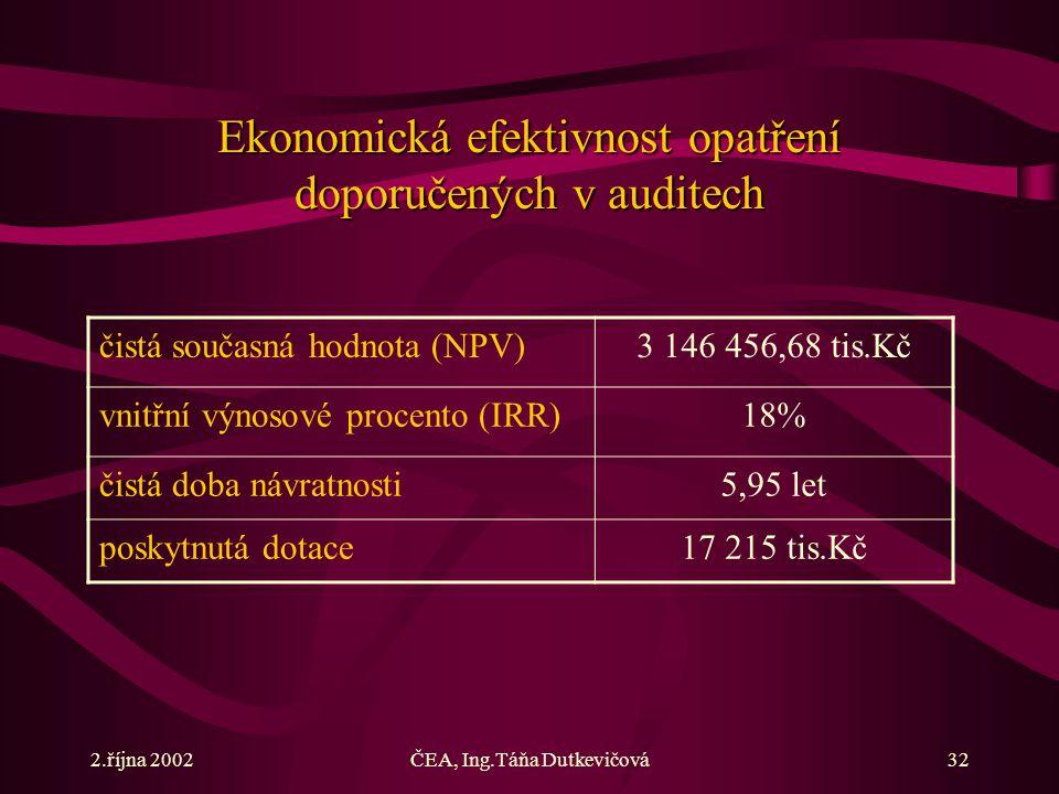 2.října 2002ČEA, Ing.Táňa Dutkevičová32 Ekonomická efektivnost opatření doporučených v auditech čistá současná hodnota (NPV)3 146 456,68 tis.Kč vnitřní výnosové procento (IRR)18% čistá doba návratnosti5,95 let poskytnutá dotace17 215 tis.Kč