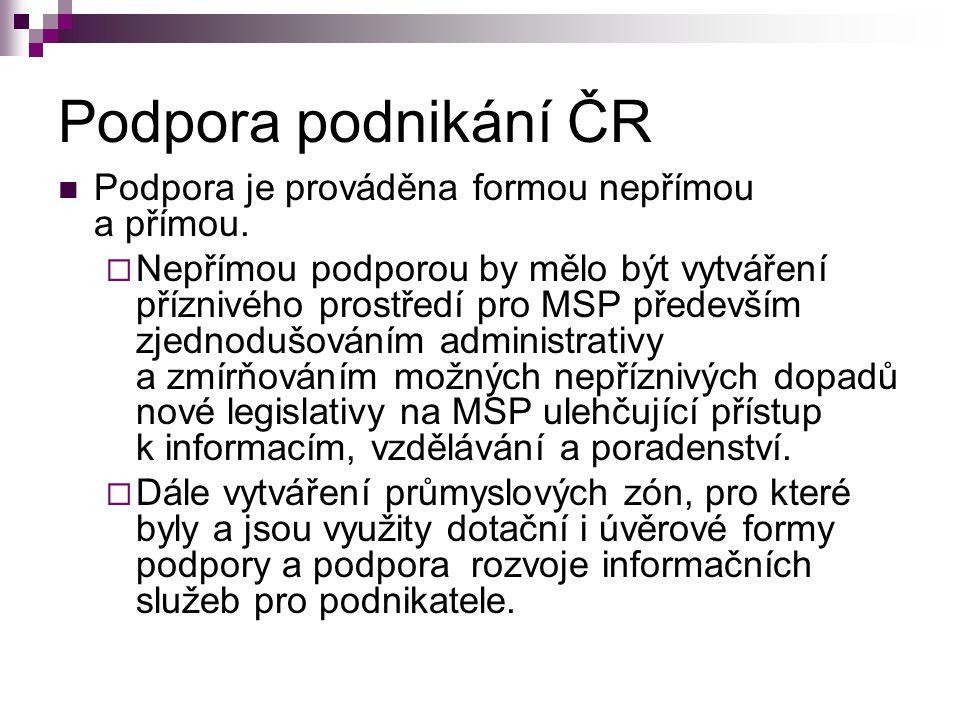 Podpora podnikání ČR Podpora je prováděna formou nepřímou a přímou.  Nepřímou podporou by mělo být vytváření příznivého prostředí pro MSP především z