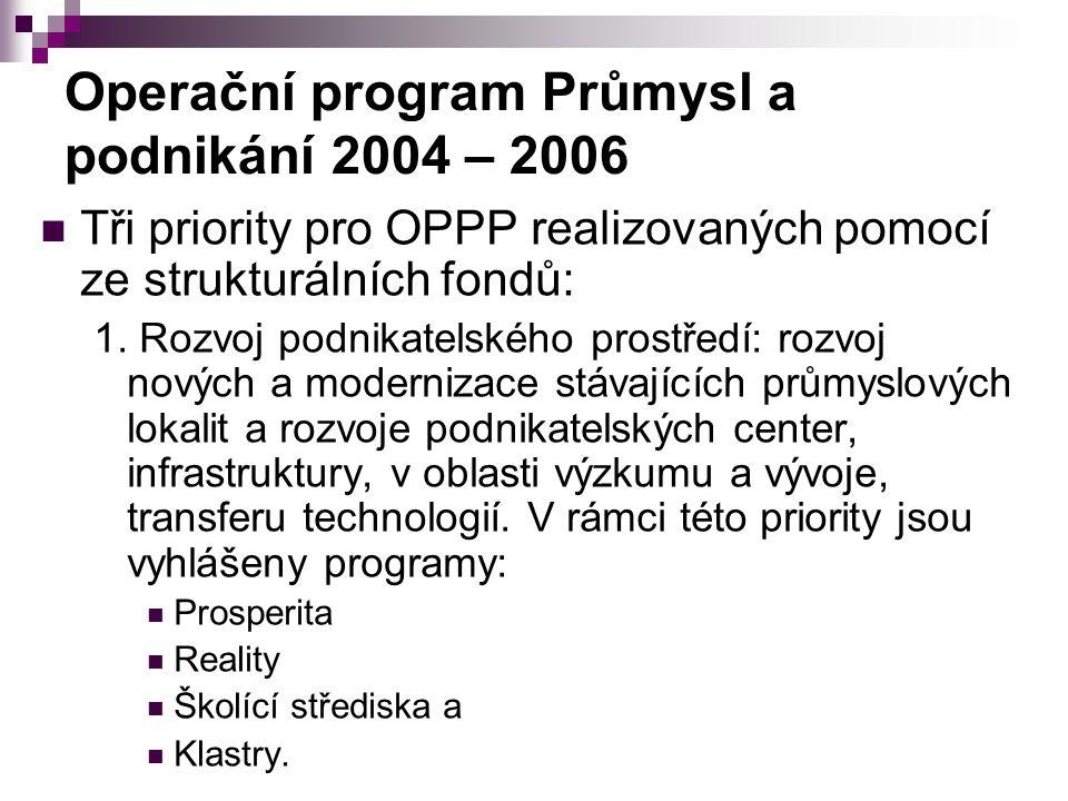 Operační program Průmysl a podnikání 2004 – 2006 Tři priority pro OPPP realizovaných pomocí ze strukturálních fondů: 1. Rozvoj podnikatelského prostře