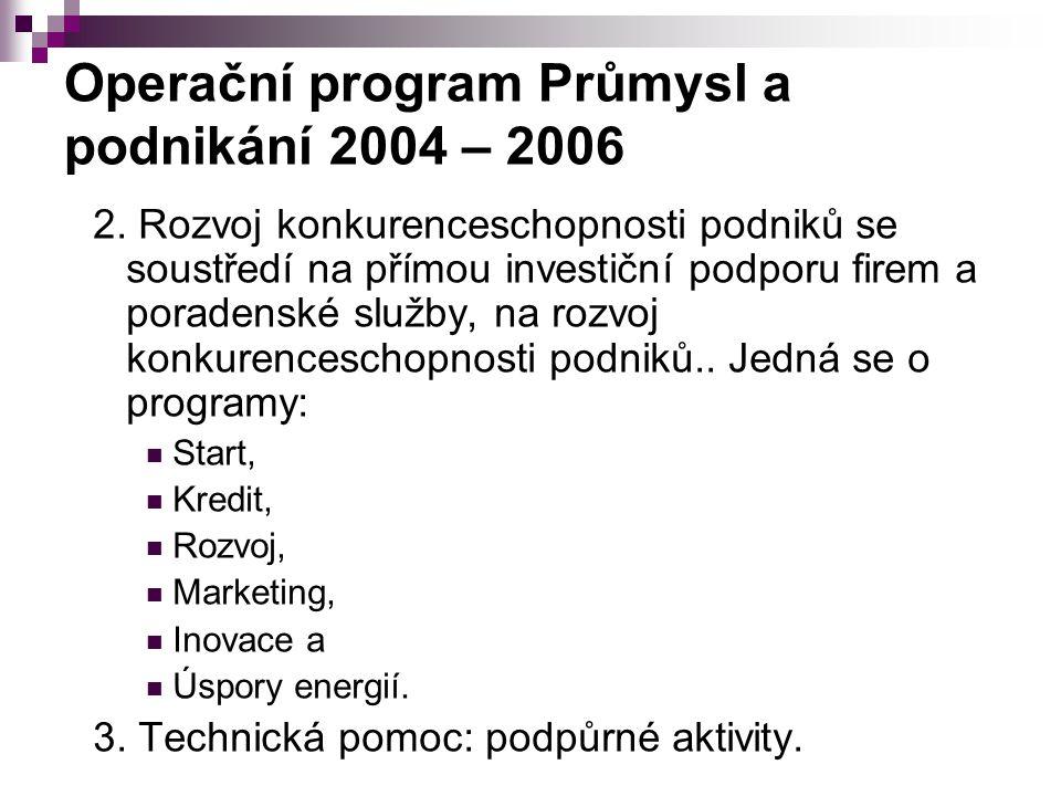 Operační program Průmysl a podnikání 2004 – 2006 2. Rozvoj konkurenceschopnosti podniků se soustředí na přímou investiční podporu firem a poradenské s