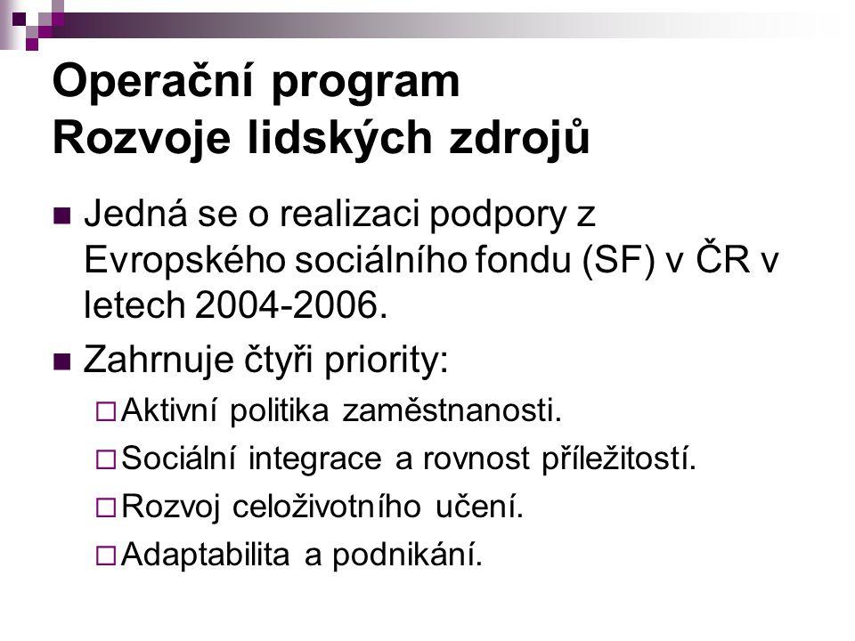 Operační program Rozvoje lidských zdrojů Jedná se o realizaci podpory z Evropského sociálního fondu (SF) v ČR v letech 2004-2006. Zahrnuje čtyři prior
