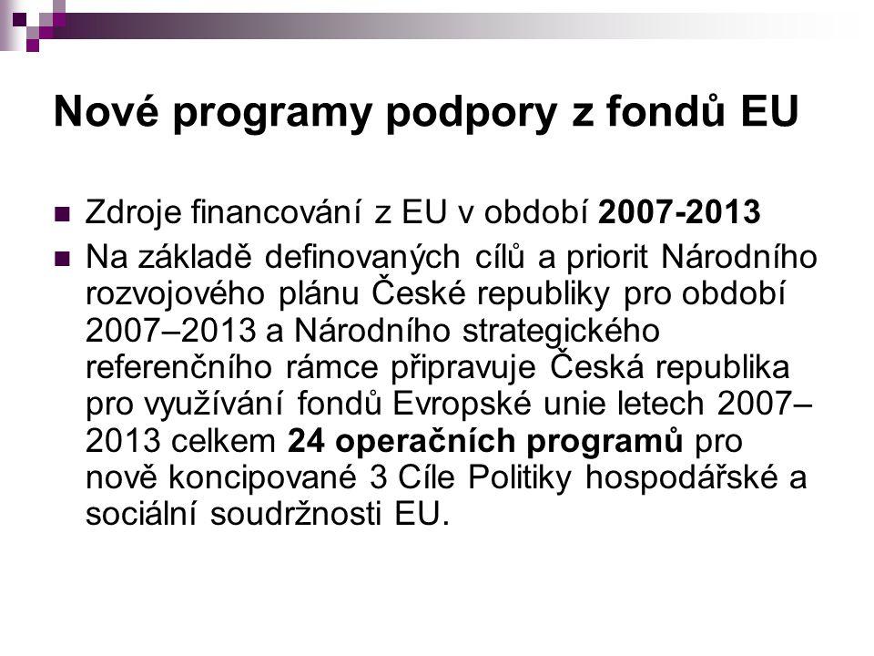 Nové programy podpory z fondů EU Zdroje financování z EU v období 2007-2013 Na základě definovaných cílů a priorit Národního rozvojového plánu České r