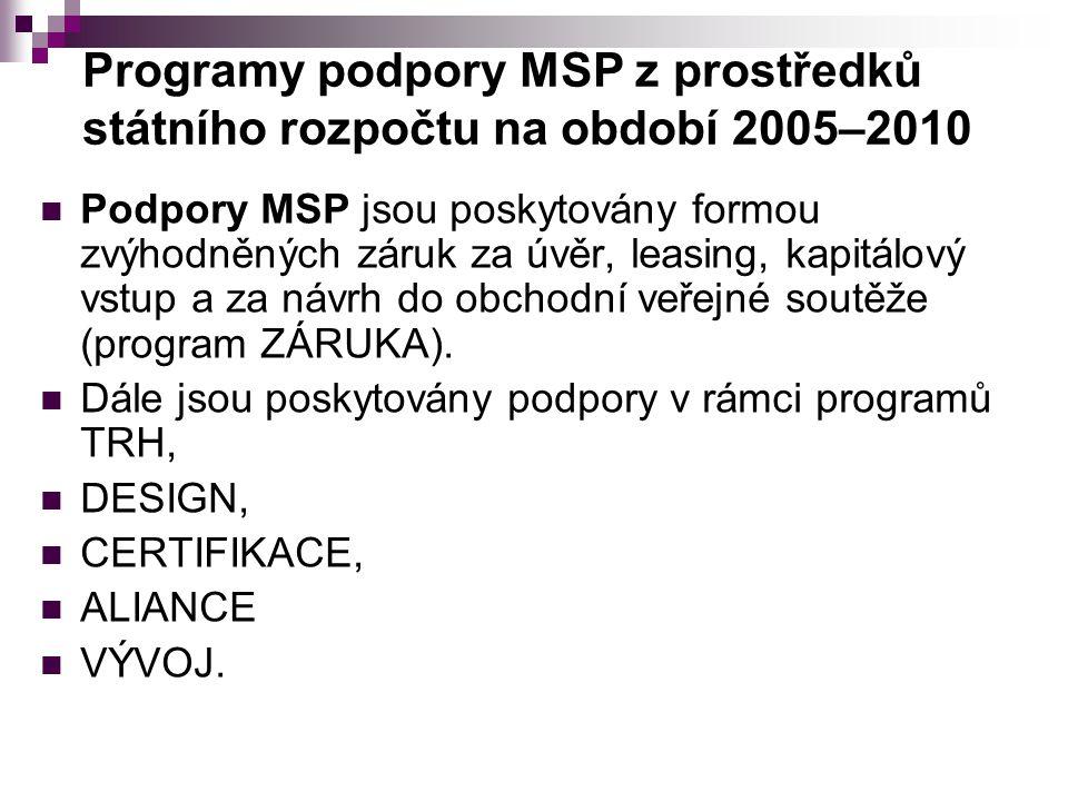 Programy podpory MSP z prostředků státního rozpočtu na období 2005–2010 Podpory MSP jsou poskytovány formou zvýhodněných záruk za úvěr, leasing, kapit
