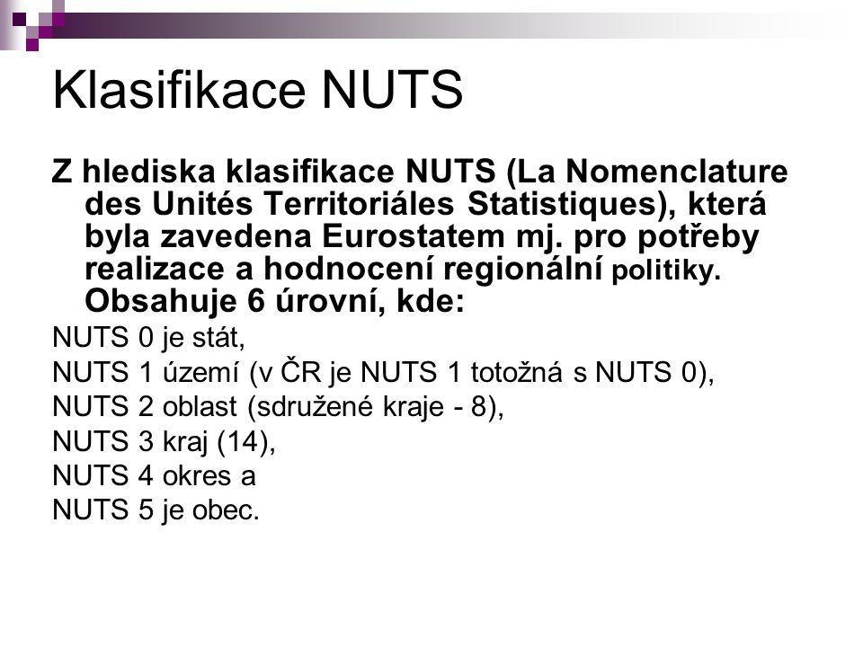 Klasifikace NUTS Z hlediska klasifikace NUTS (La Nomenclature des Unités Territoriáles Statistiques), která byla zavedena Eurostatem mj. pro potřeby r