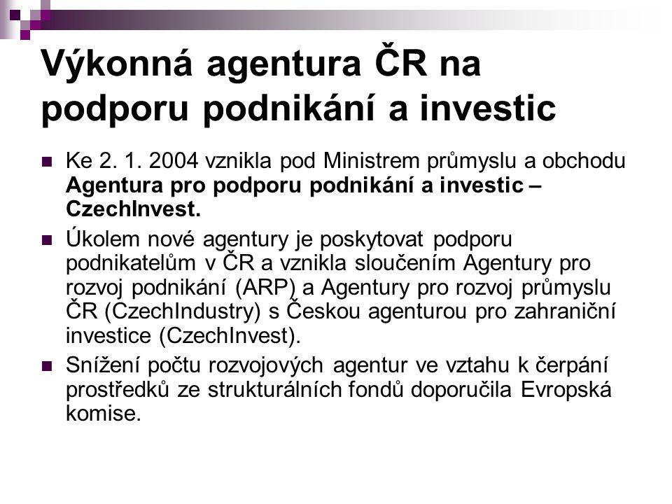 Výkonná agentura ČR na podporu podnikání a investic Ke 2. 1. 2004 vznikla pod Ministrem průmyslu a obchodu Agentura pro podporu podnikání a investic –