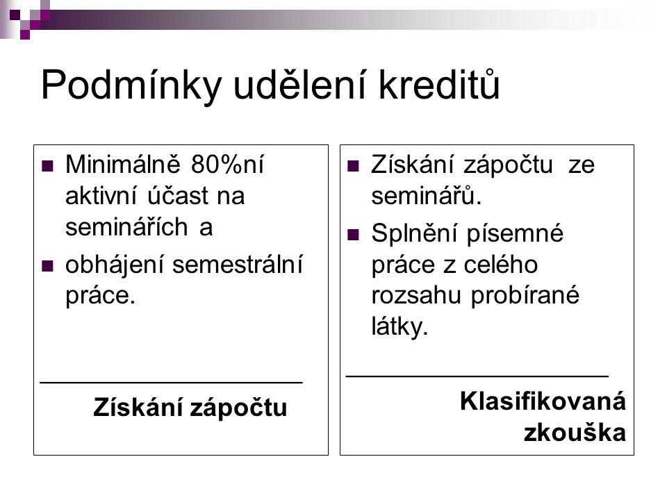 Výkonná agentura ČR na podporu podnikání a investic Ke 2.