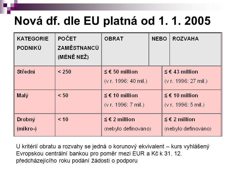 Nová df. dle EU platná od 1. 1. 2005 U kritérií obratu a rozvahy se jedná o korunový ekvivalent – kurs vyhlášený Evropskou centrální bankou pro poměr