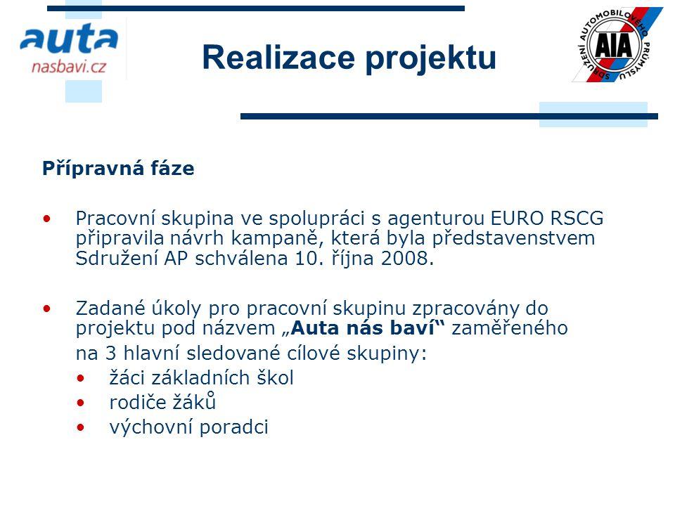 Realizace projektu Přípravná fáze Pracovní skupina ve spolupráci s agenturou EURO RSCG připravila návrh kampaně, která byla představenstvem Sdružení A