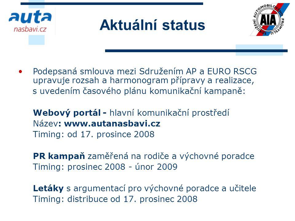 Aktuální status Podepsaná smlouva mezi Sdružením AP a EURO RSCG upravuje rozsah a harmonogram přípravy a realizace, s uvedením časového plánu komunika