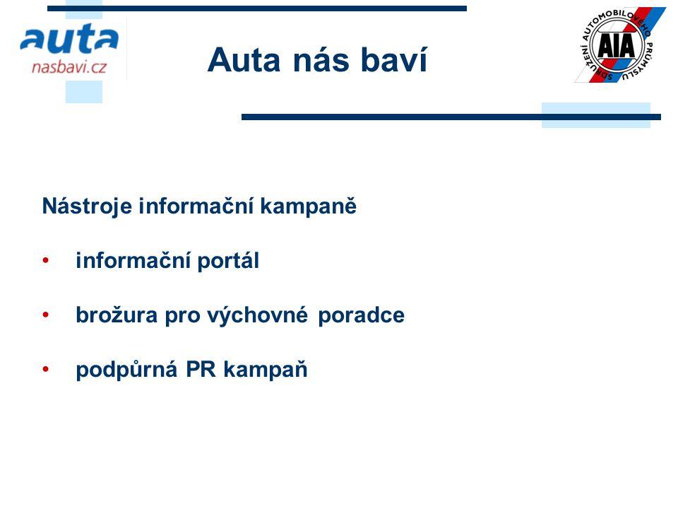 Nástroje informační kampaně informační portál brožura pro výchovné poradce podpůrná PR kampaň Auta nás baví