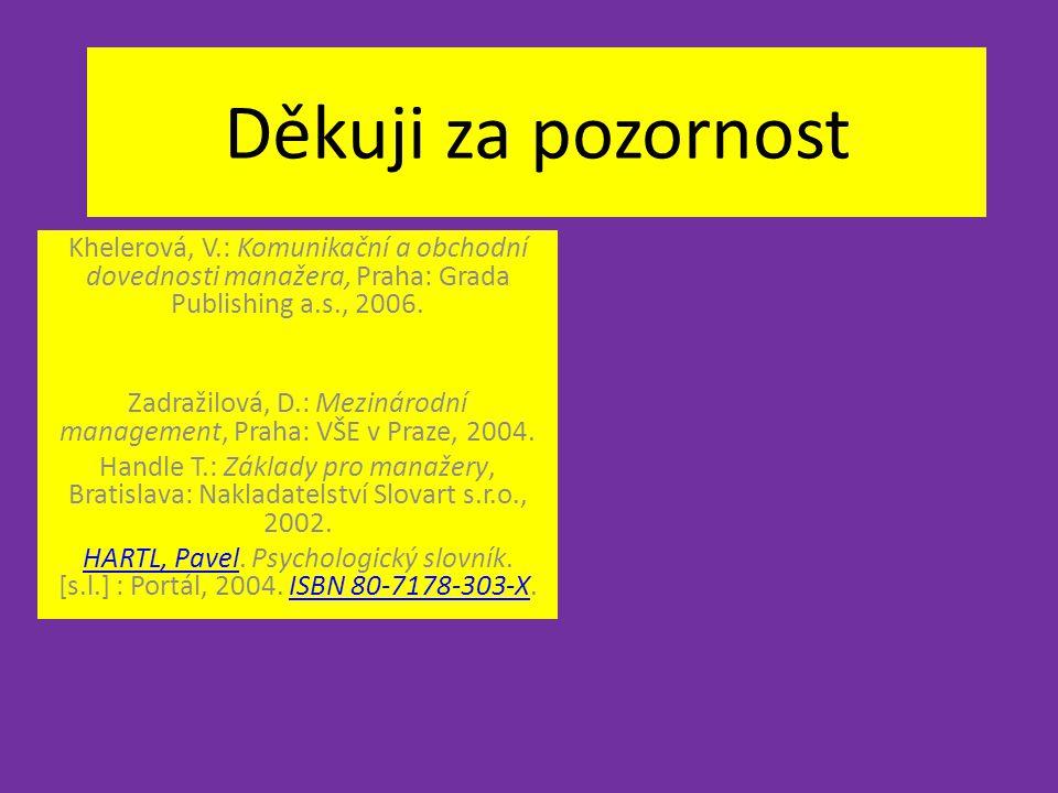 Khelerová, V.: Komunikační a obchodní dovednosti manažera, Praha: Grada Publishing a.s., 2006.