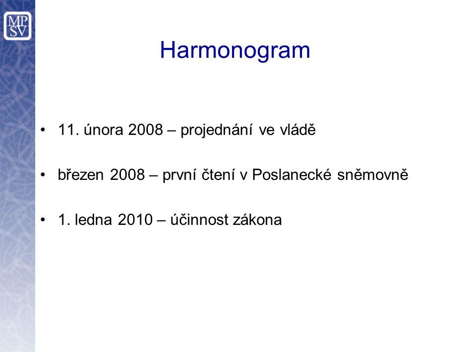 Harmonogram 11. února 2008 – projednání ve vládě březen 2008 – první čtení v Poslanecké sněmovně 1.