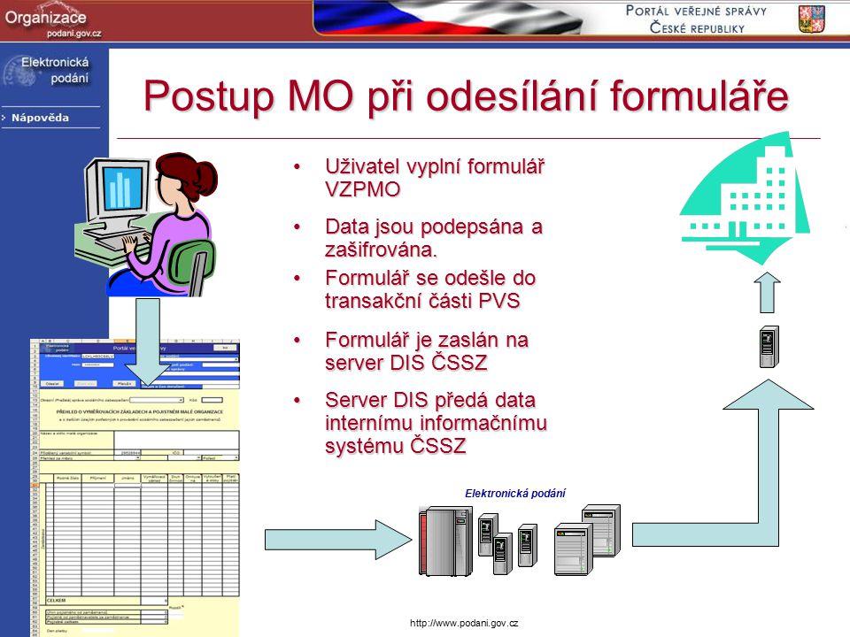 Postup MO při odesílání formuláře Uživatel vyplní formulář VZPMOUživatel vyplní formulář VZPMO Formulář je zaslán na server DIS ČSSZFormulář je zaslán na server DIS ČSSZ Data jsou podepsána a zašifrována.Data jsou podepsána a zašifrována.