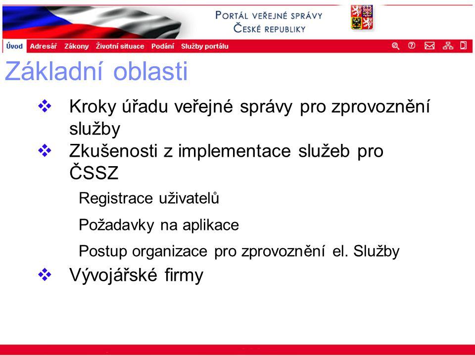 Portál veřejné správy © 2002 IBM Corporation ISSS 2003 Základní oblasti  Kroky úřadu veřejné správy pro zprovoznění služby  Zkušenosti z implementac