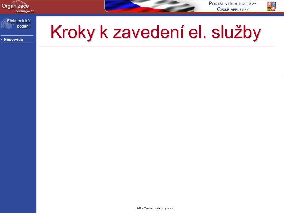 http://www.podani.gov.cz Kroky k zavedení el. služby