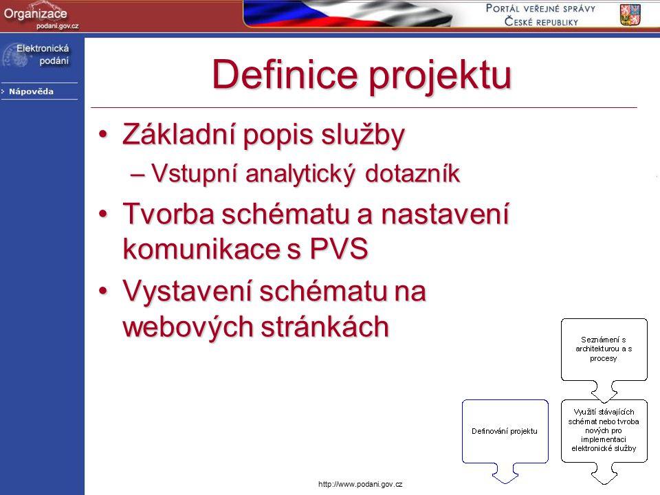 http://www.podani.gov.cz Definice projektu Základní popis službyZákladní popis služby –Vstupní analytický dotazník Tvorba schématu a nastavení komunik