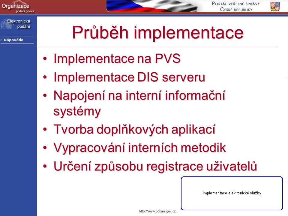 http://www.podani.gov.cz Průběh implementace Implementace na PVSImplementace na PVS Implementace DIS serveruImplementace DIS serveru Napojení na inter