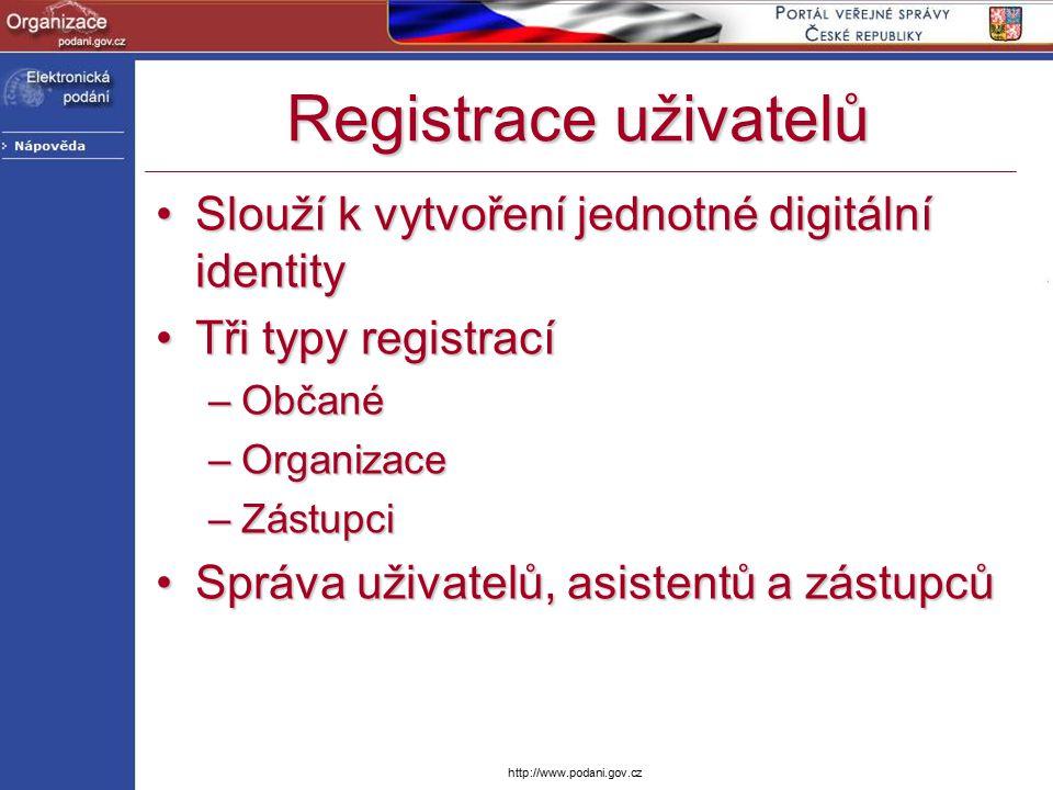 http://www.podani.gov.cz Registrace uživatelů Slouží k vytvoření jednotné digitální identitySlouží k vytvoření jednotné digitální identity Tři typy registracíTři typy registrací –Občané –Organizace –Zástupci Správa uživatelů, asistentů a zástupcůSpráva uživatelů, asistentů a zástupců
