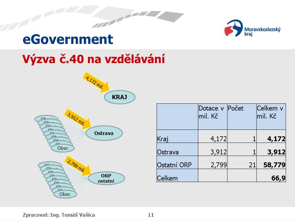 eGovernment Obec Ostrava Obec ORP ostatní Obec KRAJ 3,912 mil.