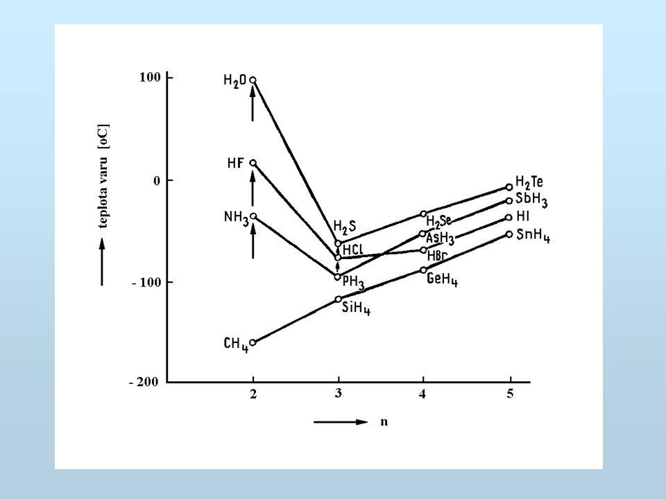 Anomálie hustoty vody kapalná voda minimum hustoty při teplotě 4 ºC nižší hustota ledu než kapalné vody Důsledek působení směrové koordinačně kovalentní vazby, která deformuje strukturu kapalné vody a ledu tak, aby energie vodíkové vazby byla maximální