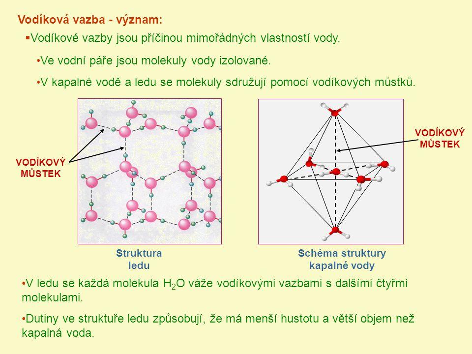  Vodíkové vazby jsou příčinou mimořádných vlastností vody. Vodíková vazba - význam: V ledu se každá molekula H 2 O váže vodíkovými vazbami s dalšími
