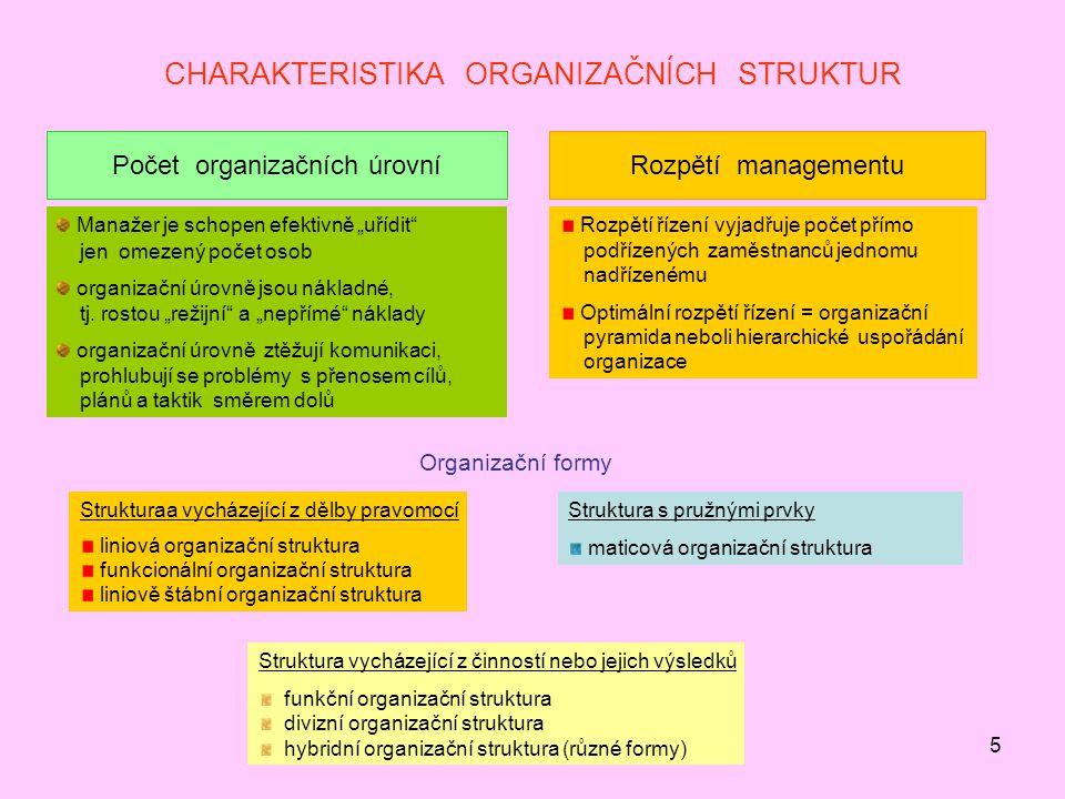 """5 CHARAKTERISTIKA ORGANIZAČNÍCH STRUKTUR Počet organizačních úrovníRozpětí managementu Manažer je schopen efektivně """"uřídit jen omezený počet osob organizační úrovně jsou nákladné, tj."""