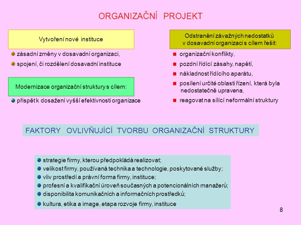 8 ORGANIZAČNÍ PROJEKT Vytvoření nové instituce zásadní změny v dosavadní organizaci, spojení, či rozdělení dosavadní instituce organizační konflikty, pozdní řídící zásahy, napětí, nákladnost řídícího aparátu, posílení určité oblasti řízení, která byla nedostatečně upravena, reagovat na sílící neformální struktury Odstranění závažných nedostatků v dosavadní organizaci s cílem řešit: Modernizace organizační struktury s cílem: přispět k dosažení vyšší efektivnosti organizace FAKTORY OVLIVŇUJÍCÍ TVORBU ORGANIZAČNÍ STRUKTURY strategie firmy, kterou předpokládá realizovat; velikost firmy, používaná technika a technologie, poskytované služby; vliv prostředí a právní forma firmy, instituce; profesní a kvalifikační úroveň současných a potencionálních manažerů; disponibilita komunikačních a informačních prostředků; kultura, etika a image, etapa rozvoje firmy, instituce
